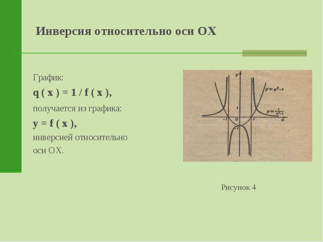 Инверсия относительно оси ОХ График: q ( x ) = 1 / f ( x ), получается из гра...
