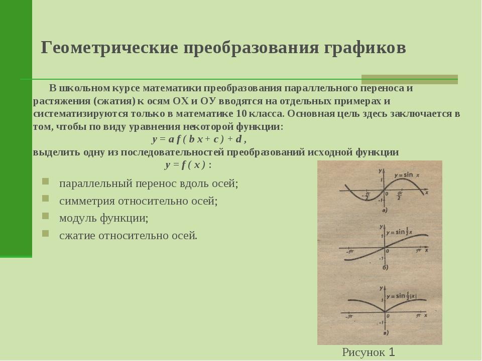 параллельный перенос вдоль осей; симметрия относительно осей; модуль функции...
