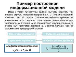 Пример построения информационной модели Иван к уроку литературы должен выучит