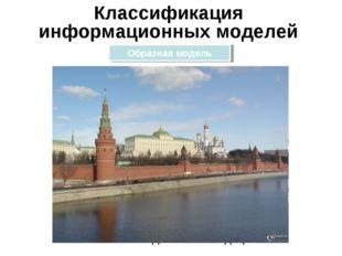 Образная модель Поленов В. Д. Московский дворик Классификация информационных