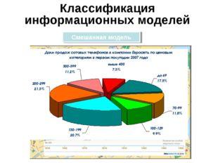 Смешанная модель Классификация информационных моделей