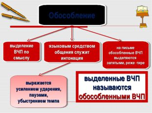 Обособление выделение ВЧП по смыслу языковым средством общения служит интонац