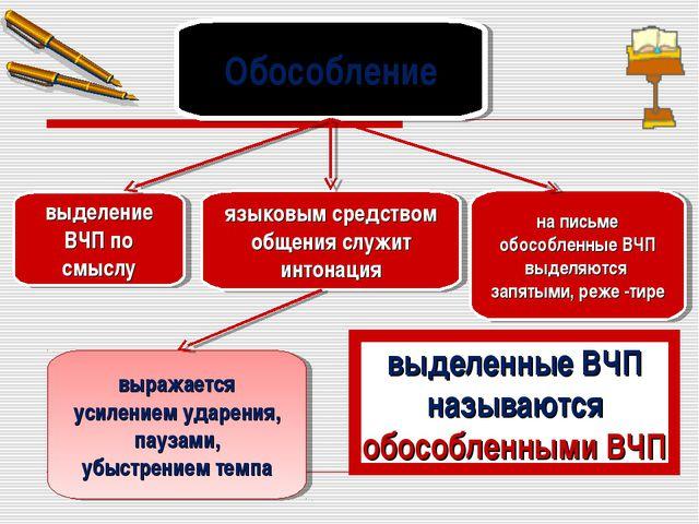 Обособление выделение ВЧП по смыслу языковым средством общения служит интонац...