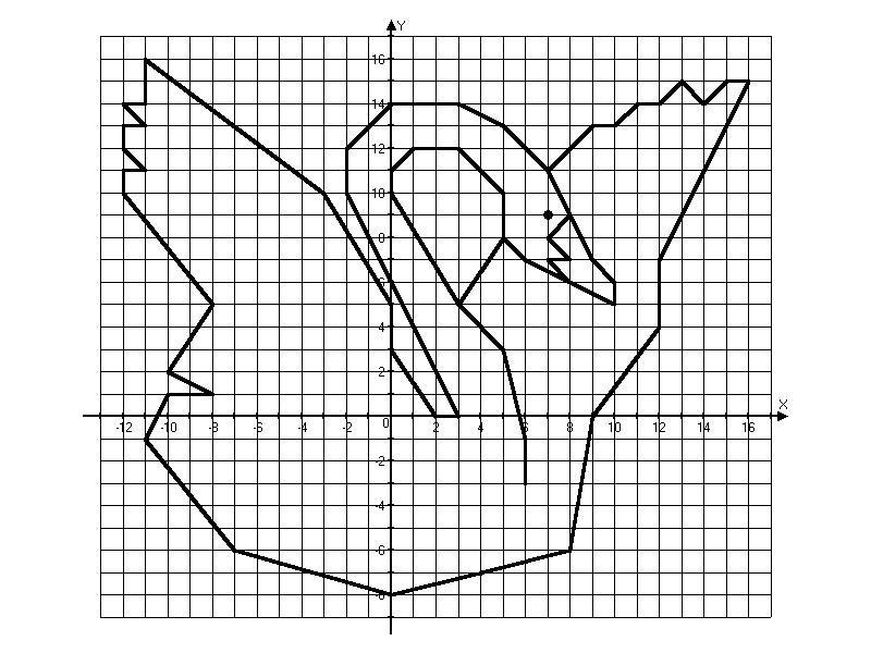 картинки по координатам точек на плоскости сложные одно