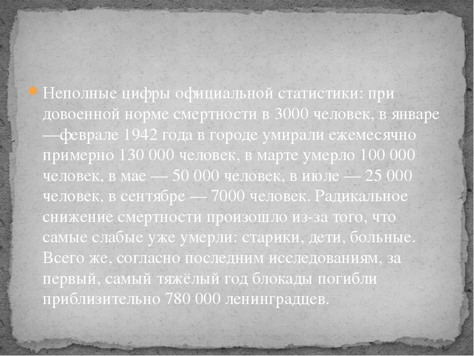 Неполные цифры официальной статистики: при довоенной норме смертности в 3000...
