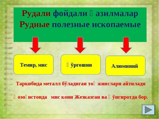 Рудали фойдали қазилмалар Рудные полезные ископаемые Темир, мис Қўргошин Алюм...