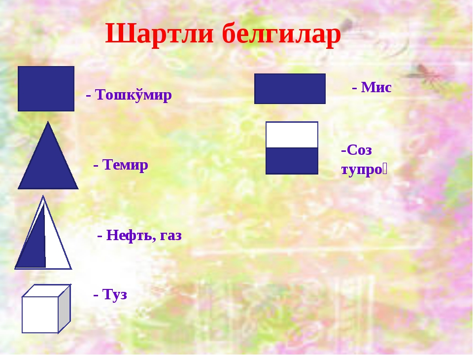 Шартли белгилар - Тошкўмир - Темир - Нефть, газ - Туз - Мис -Соз тупроқ