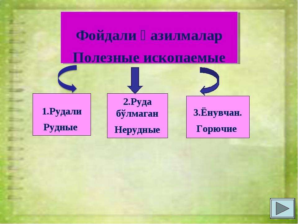 Фойдали қазилмалар Полезные ископаемые 1.Рудали Рудные 2.Руда бўлмаган Неруд...