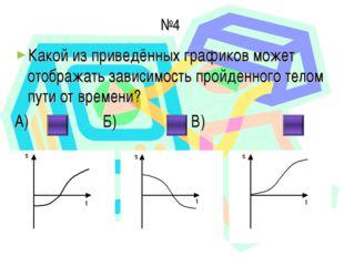 №4 Какой из приведённых графиков может отображать зависимость пройденного тел