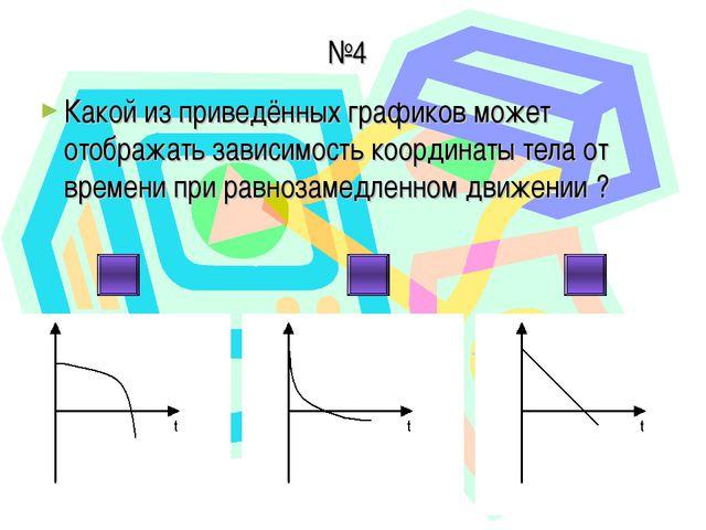 №4 Какой из приведённых графиков может отображать зависимость координаты тела...