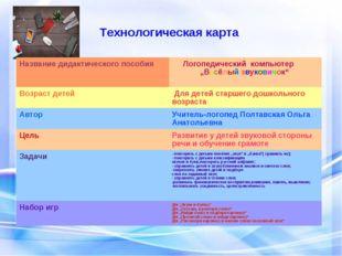 Технологическая карта Название дидактического пособия Логопедический компьют
