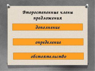 Второстепенные члены предложения дополнение определение обстоятельство