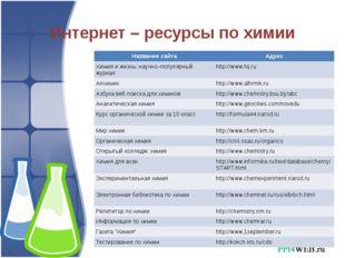 Интернет – ресурсы по химии Название сайта Адрес Химия и жизнь: научно–популя