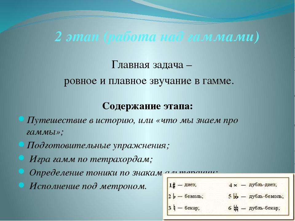 2 этап (работа над гаммами) Главная задача – ровное и плавное звучание в гамм...