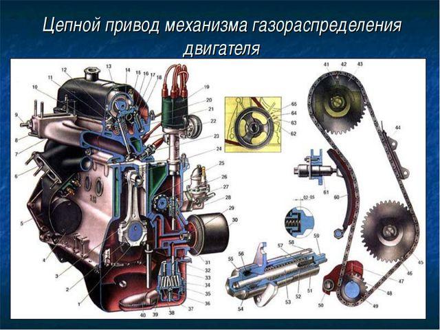 Цепной привод механизма газораспределения двигателя