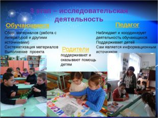 3 этап – исследовательская деятельность Обучающиеся Педагог Сбор материалов (