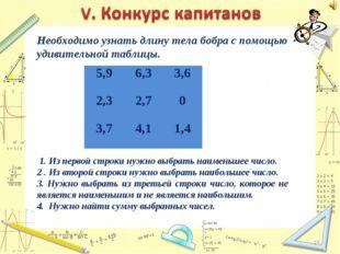 * Необходимо узнать длину тела бобра с помощью удивительной таблицы. 1. Из пе