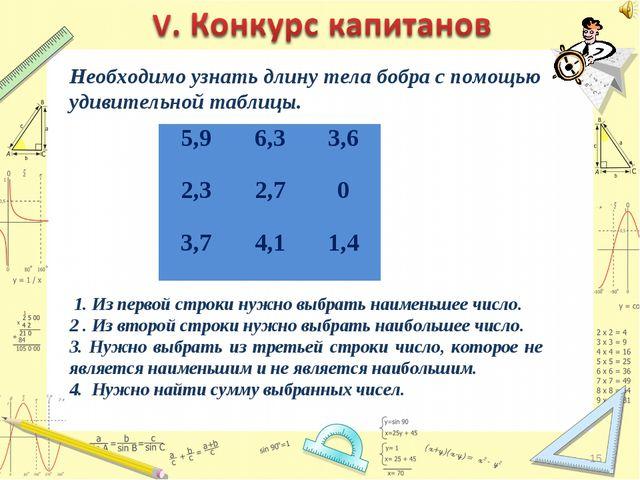 * Необходимо узнать длину тела бобра с помощью удивительной таблицы. 1. Из пе...