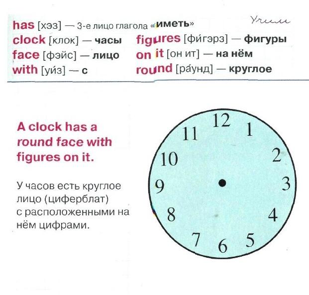 картинки с датами на английском