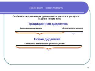 Традиционная дидактика Деятельность учителя Новая дидактика Совместная деятел