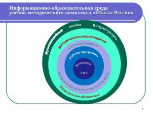 Кон Информационно-образовательная среда учебно-методического комплекса «Школа