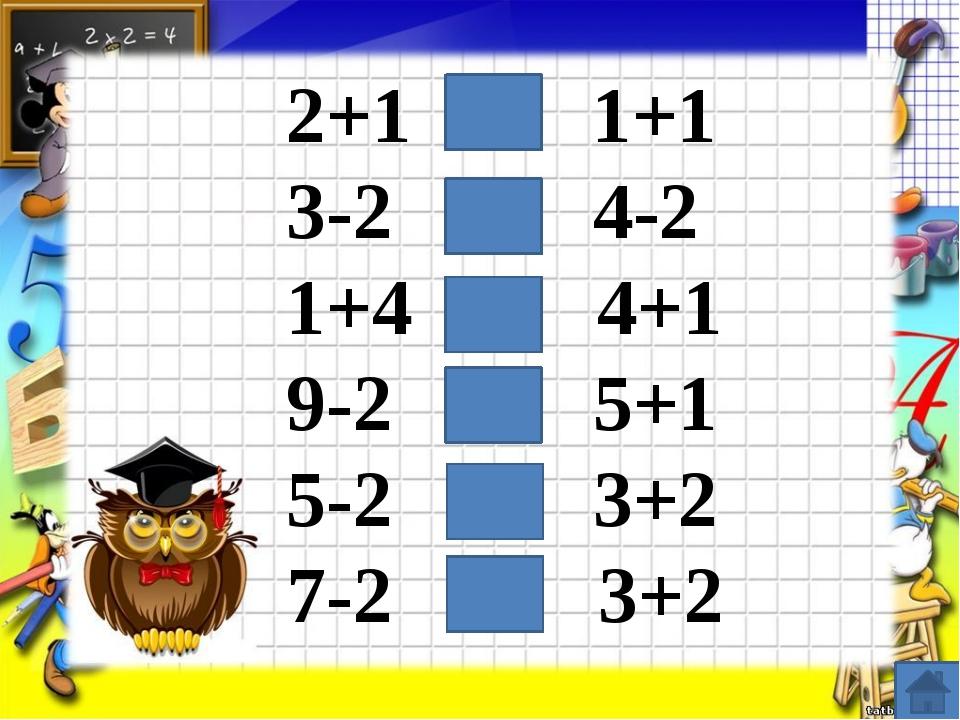 Найдите ошибки 24-3 = 17+4 2×2 ˂ 2+4 28-13 ˃ 18+4 16+5 28-7 4×2 = 2×4 26-19...
