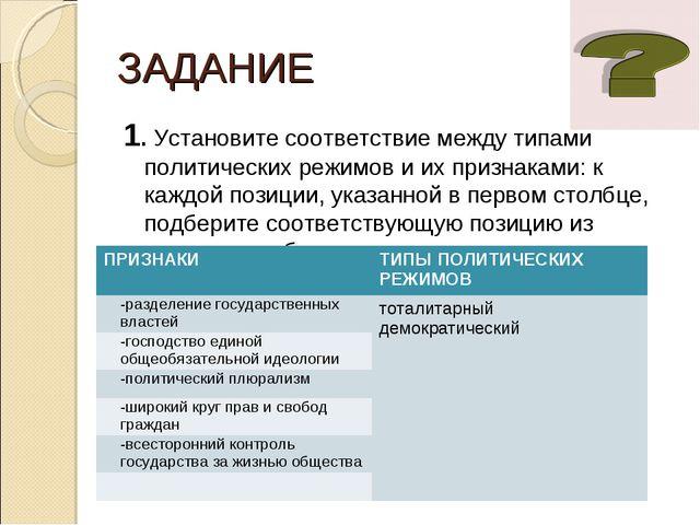 ЗАДАНИЕ 1. Установите соответствие между типами политических режимов и их при...