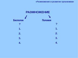 РАЗМНОЖЕНИЕ «Размножение и развитие организмов» Бесполое Половое   ? 1. 2.
