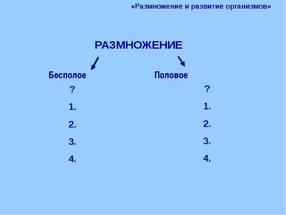 РАЗМНОЖЕНИЕ «Размножение и развитие организмов» Бесполое Половое   ? 1. 2....