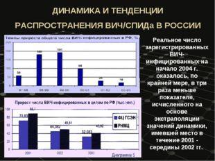 Реальное число зарегистрированных ВИЧ-инфицированных на начало 2004 г. оказал
