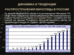 ДИНАМИКА И ТЕНДЕНЦИИ РАСПРОСТРАНЕНИЯ ВИЧ/СПИДа В РОССИИ По данным Федеральног