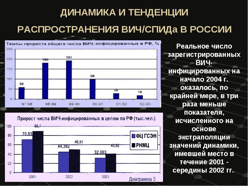 Реальное число зарегистрированных ВИЧ-инфицированных на начало 2004 г. оказал...