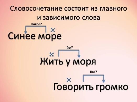 C:\Documents and Settings\xxx\Рабочий стол\Фестиваль\Новая папка\приложение1\Слайд4.JPG