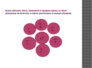 Нужно умножить число, записанное в середине цветка, на числа записанные на ле