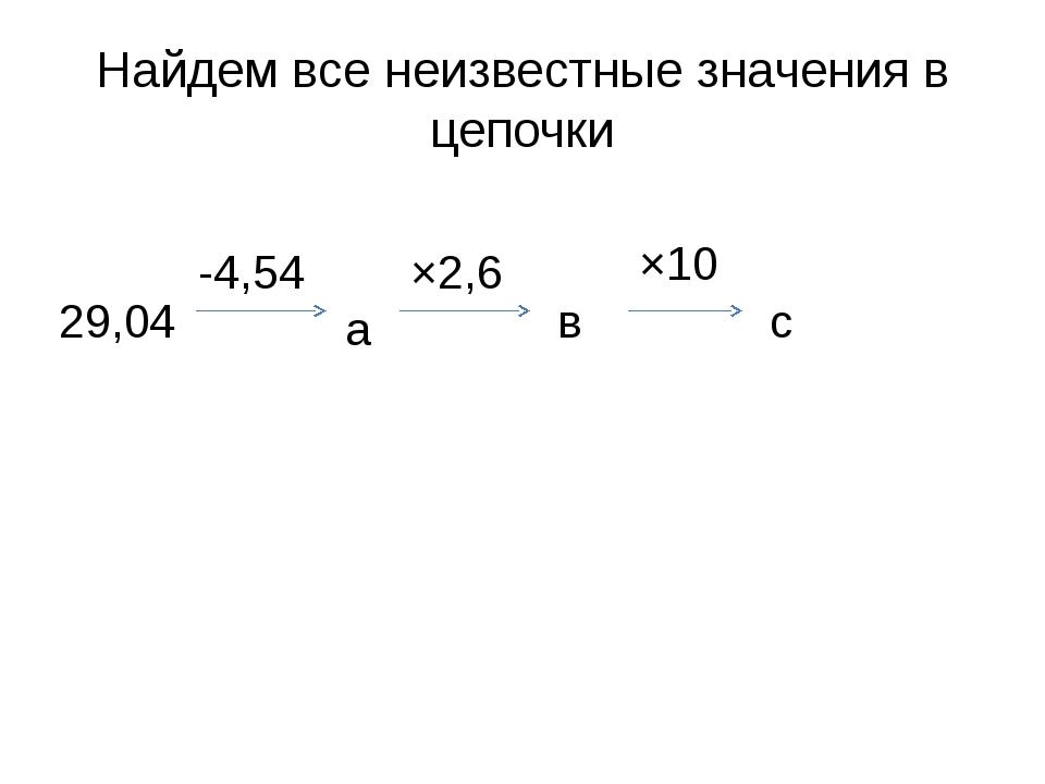 Найдем все неизвестные значения в цепочки 29,04 -4,54 а ×2,6 в ×10 с