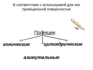 Проекции конические цилиндрические азимутальные В соответствии с используемой