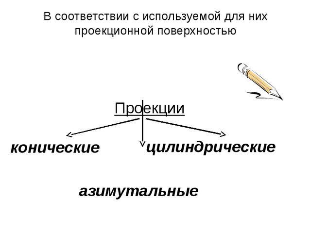 Проекции конические цилиндрические азимутальные В соответствии с используемой...