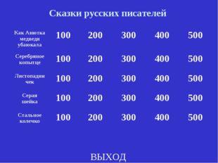 Сказки русских писателей ВЫХОД Как Анютка медведя убаюкала10020030040050