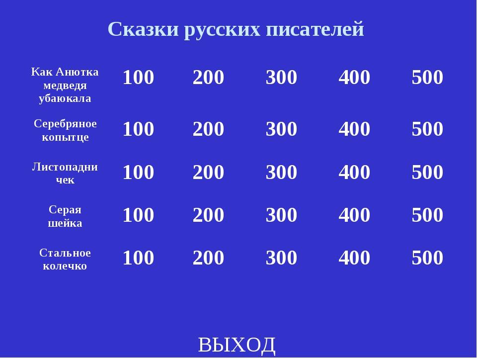 Сказки русских писателей ВЫХОД Как Анютка медведя убаюкала10020030040050...