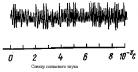 Высота тона зависит от частоты