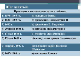 Шаг девятый. Приведите в соответствие даты и события. 1) 1598-1605 гг.а) го