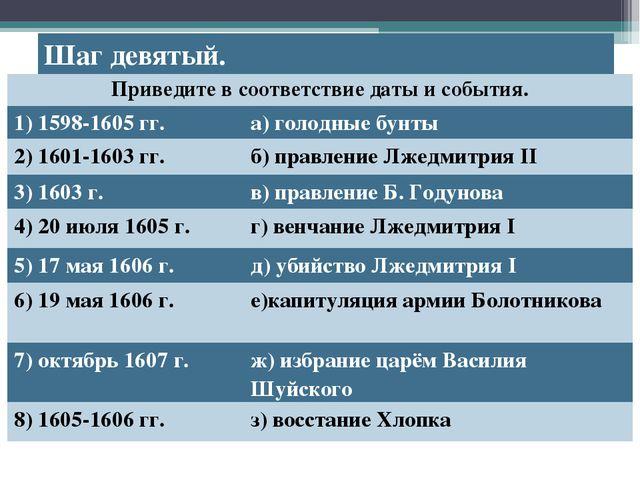 Шаг девятый. Приведите в соответствие даты и события. 1) 1598-1605 гг.а) го...