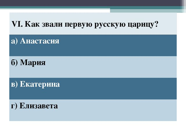 VI. Как звали первую русскую царицу? а) Анастасия б) Мария в) Екатерина г) Ел...