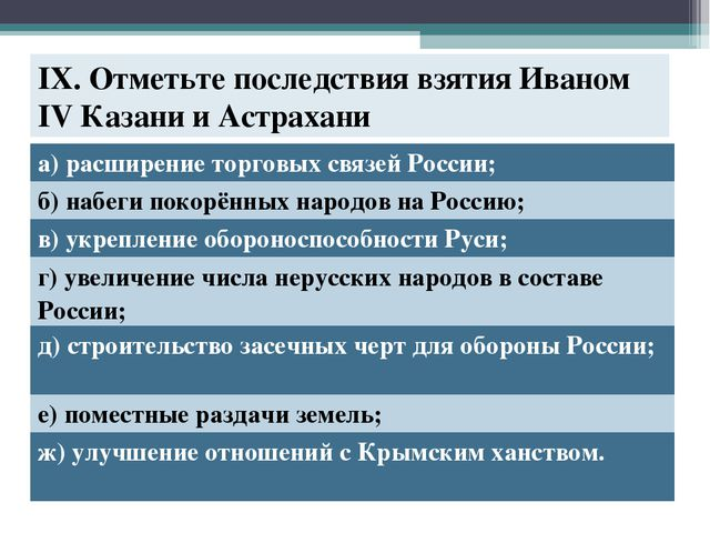 IX. Отметьте последствия взятия Иваном IV Казани и Астрахани а) расширение то...