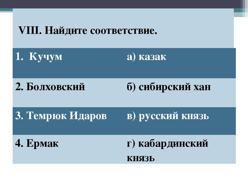 VIII. Найдите соответствие. Кучум а) казак 2. Болховский б) сибирский хан...