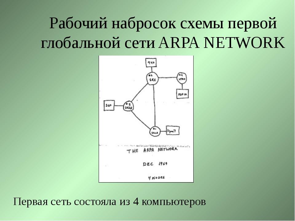 Рабочий набросок схемы первой глобальной сети ARPA NETWORK Первая сеть состоя...