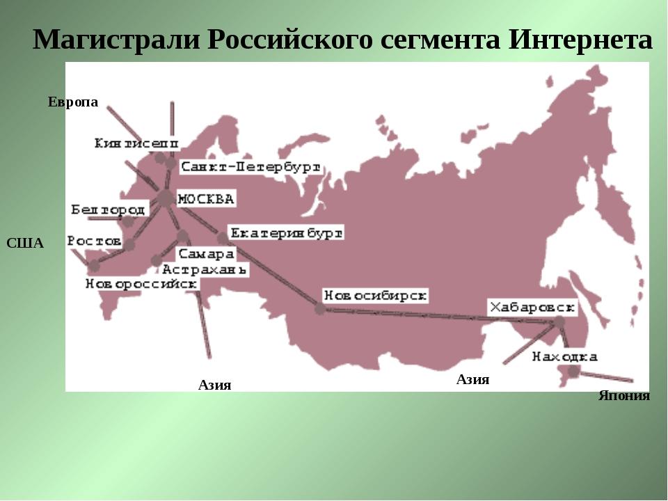 Азия Азия Япония США Европа Магистрали Российского сегмента Интернета