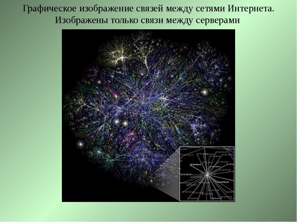 Графическое изображение связей между сетями Интернета. Изображены только связ...