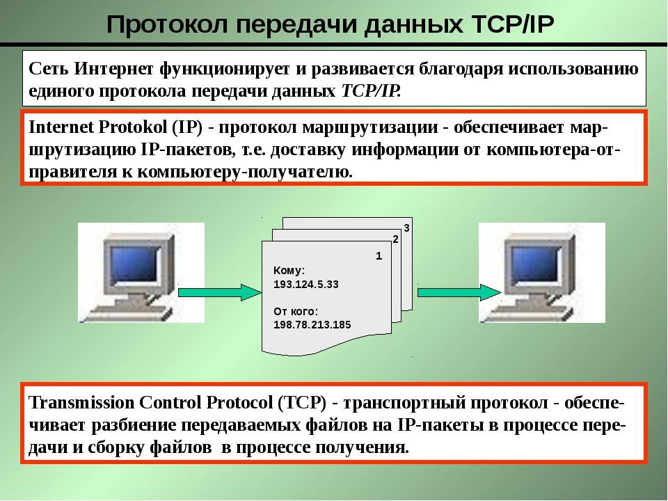 Сеть Интернет функционирует и развивается благодаря использованию единого про...
