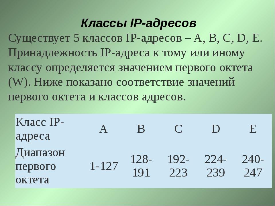 Классы IP-адресов Существует 5 классов IP-адресов – A, B, C, D, E. Принадлежн...